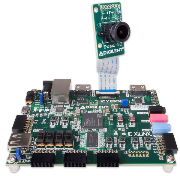Embedded Vision Bundle